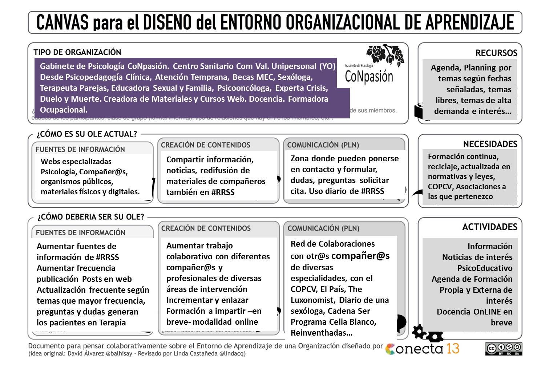 Curso MOOC Community Manager Educativo (3)